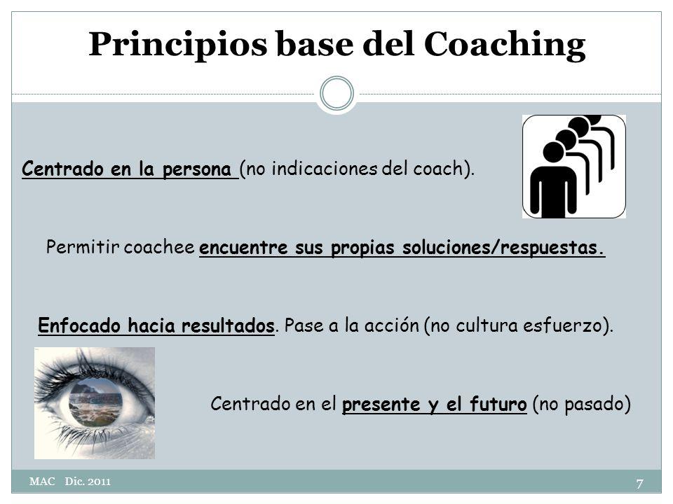 Principios base del Coaching