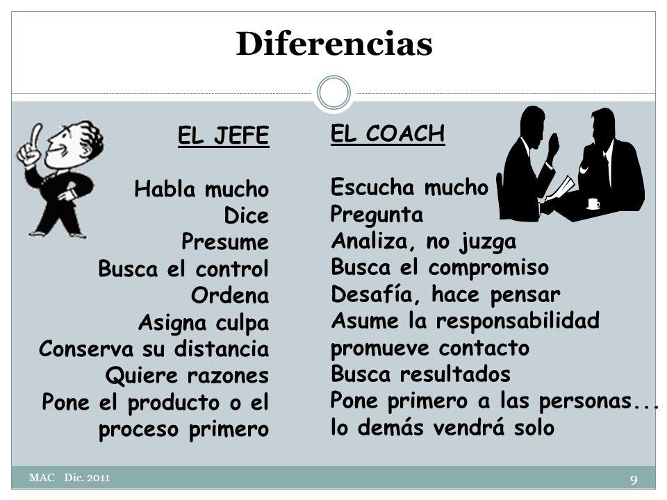 Diferencias EL JEFE EL COACH Habla mucho Escucha mucho Dice Pregunta