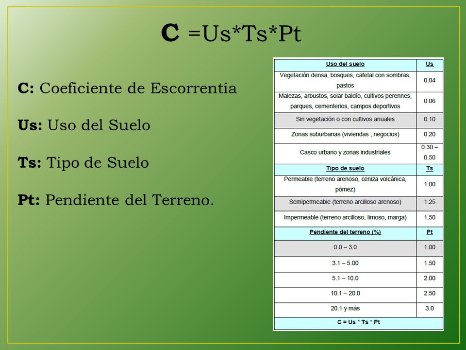 C =Us*Ts*Pt C: Coeficiente de Escorrentía Us: Uso del Suelo