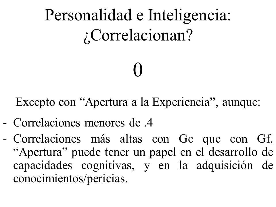Personalidad e Inteligencia: ¿Correlacionan