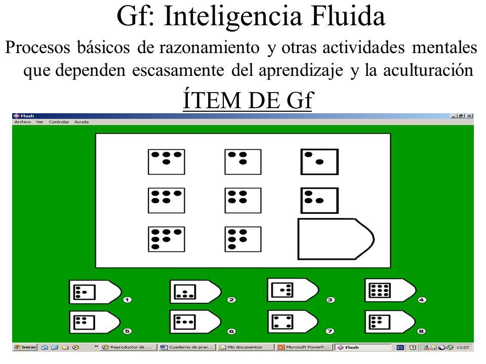 Gf: Inteligencia Fluida