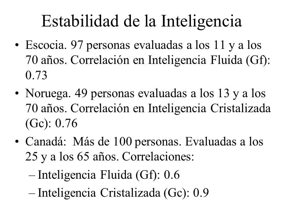 Estabilidad de la Inteligencia