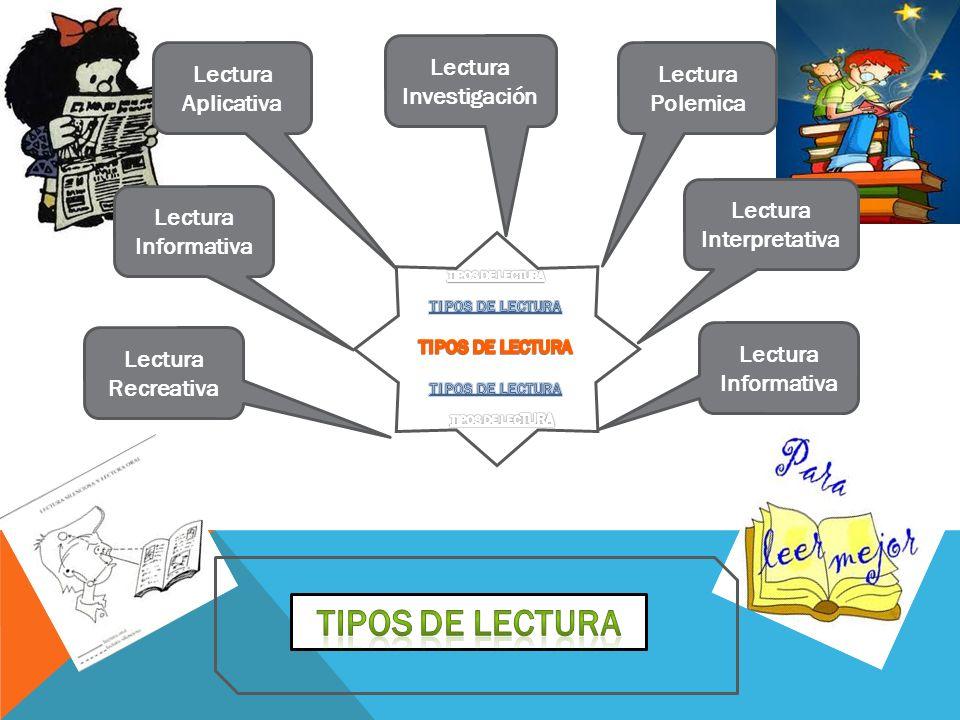 Lectura Investigación Lectura Interpretativa