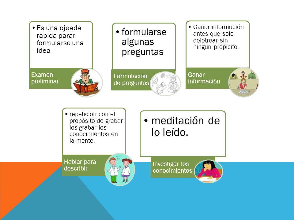 meditación de lo leído. formularse algunas preguntas