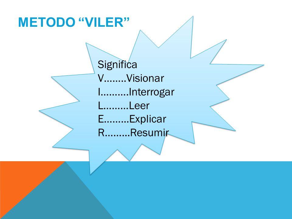 METODO VILER Significa V……..Visionar I……….Interrogar L………Leer