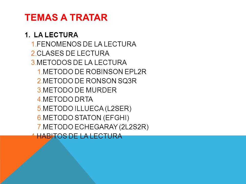 TEMAS A TRATAR LA LECTURA FENOMENOS DE LA LECTURA CLASES DE LECTURA