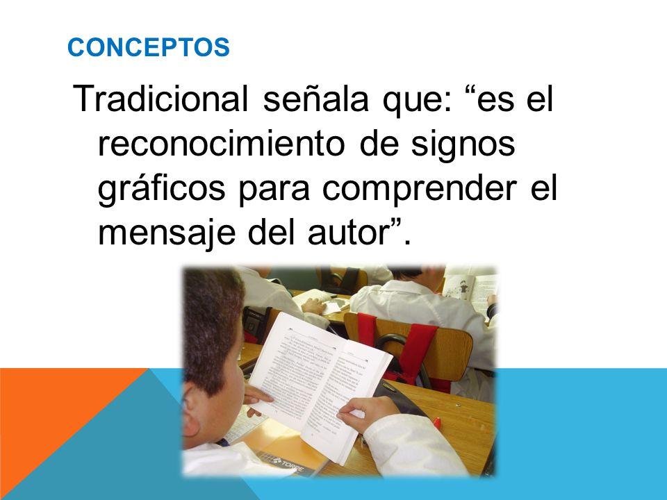 CONCEPTOS Tradicional señala que: es el reconocimiento de signos gráficos para comprender el mensaje del autor .