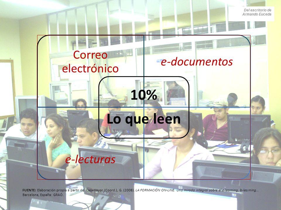 Correo electrónico e-documentos e-lecturas