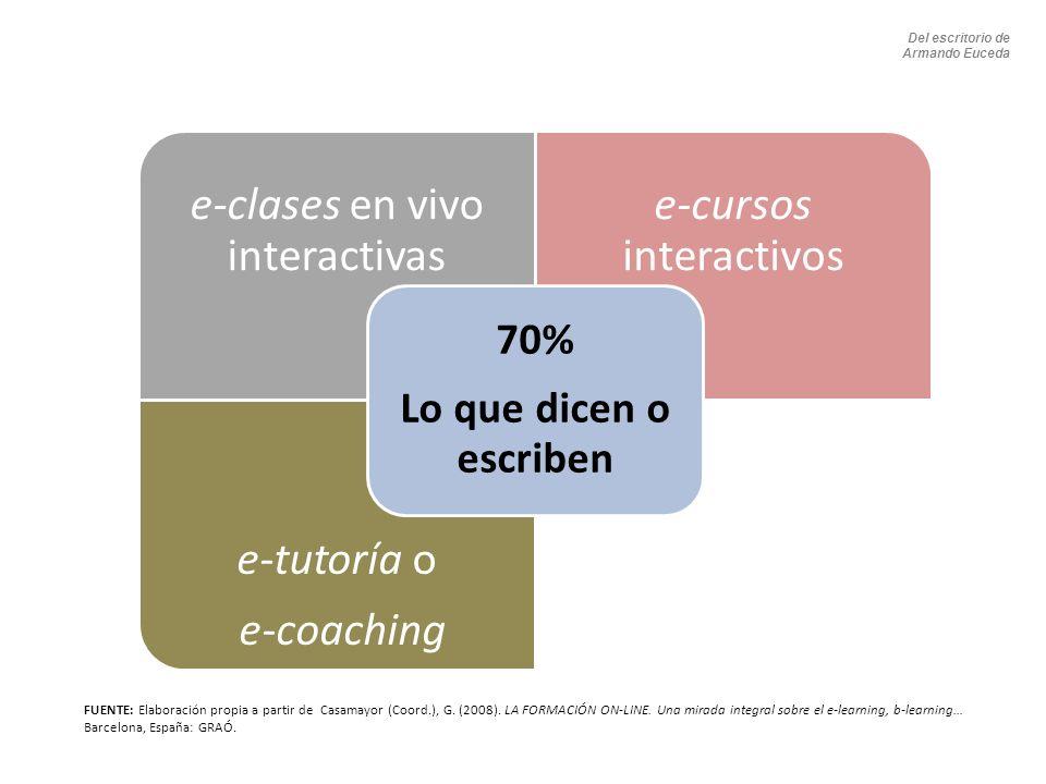 e-clases en vivo interactivas e-cursos interactivos e-tutoría o