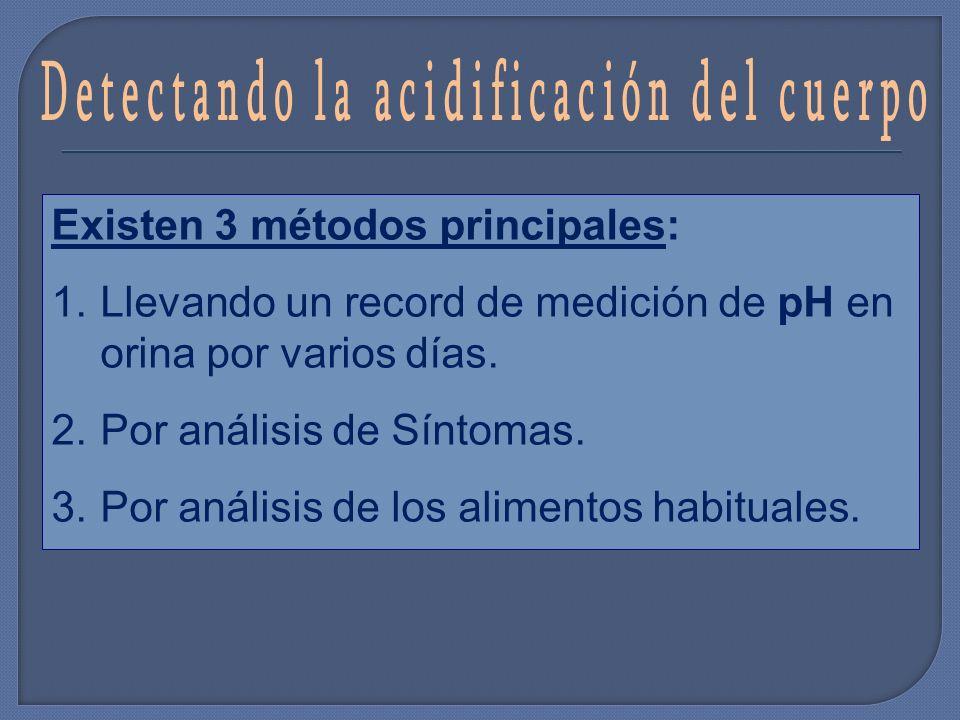 Detectando la acidificación del cuerpo