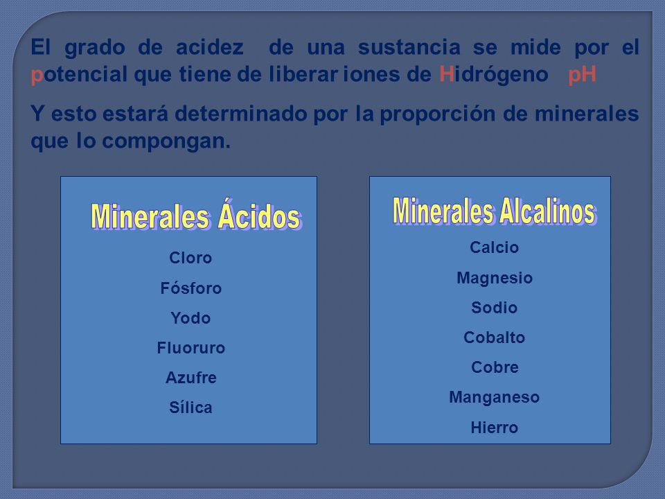 El grado de acidez de una sustancia se mide por el potencial que tiene de liberar iones de Hidrógeno pH