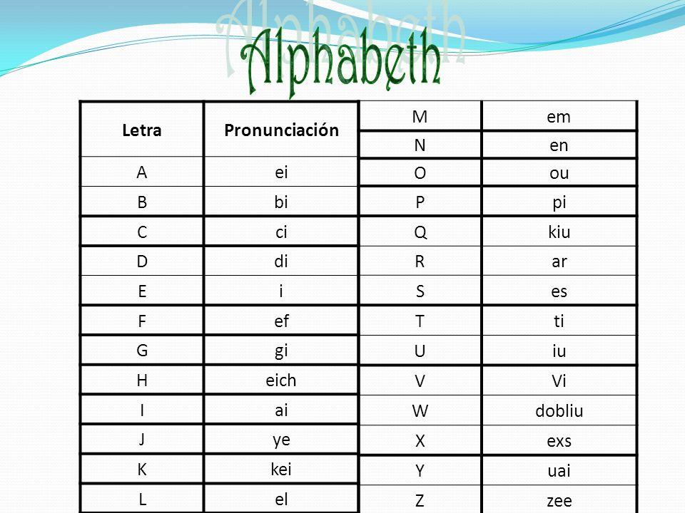 Alphabeth Letra Pronunciación A ei B bi C ci D di E i F ef G gi H eich