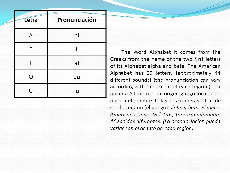 Letra Pronunciación A ei E i I ai O ou U iu