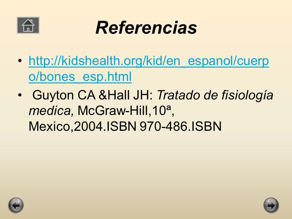 Referencias http://kidshealth.org/kid/en_espanol/cuerpo/bones_esp.html