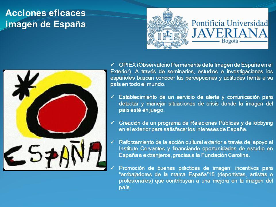 Acciones eficaces imagen de España