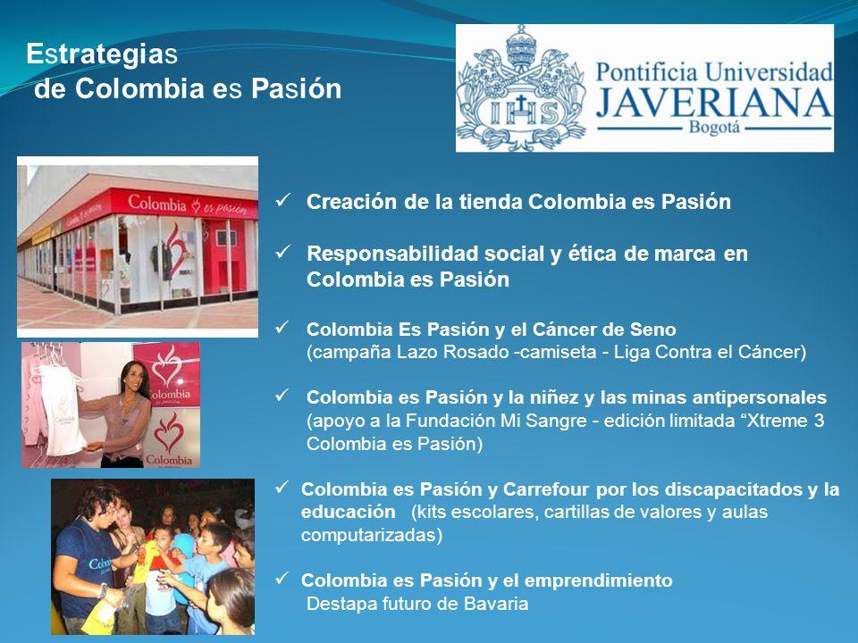 Estrategias de Colombia es Pasión