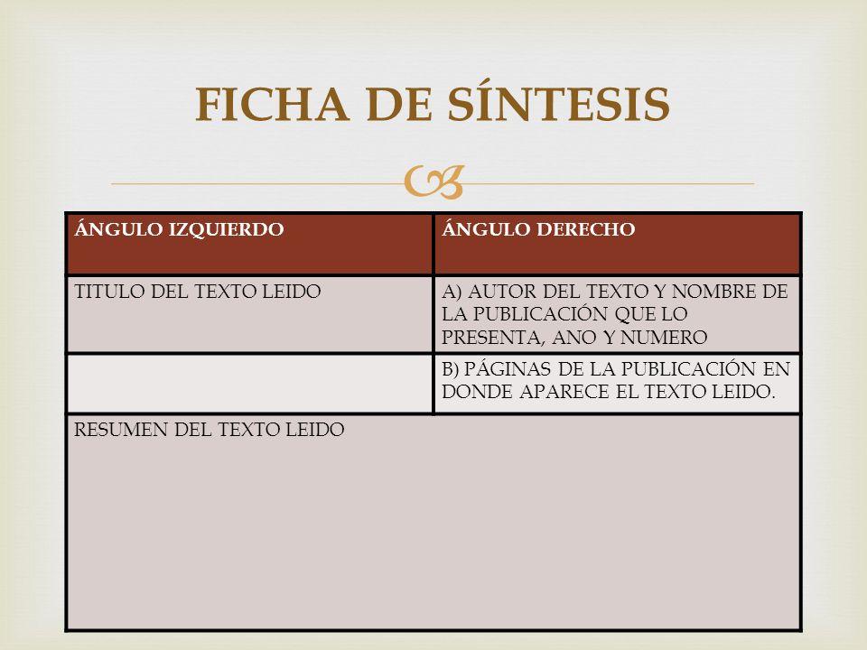 FICHA DE SÍNTESIS ÁNGULO IZQUIERDO ÁNGULO DERECHO