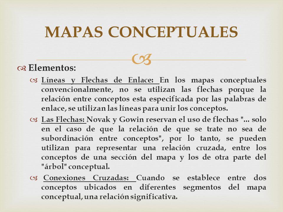 MAPAS CONCEPTUALES Elementos: