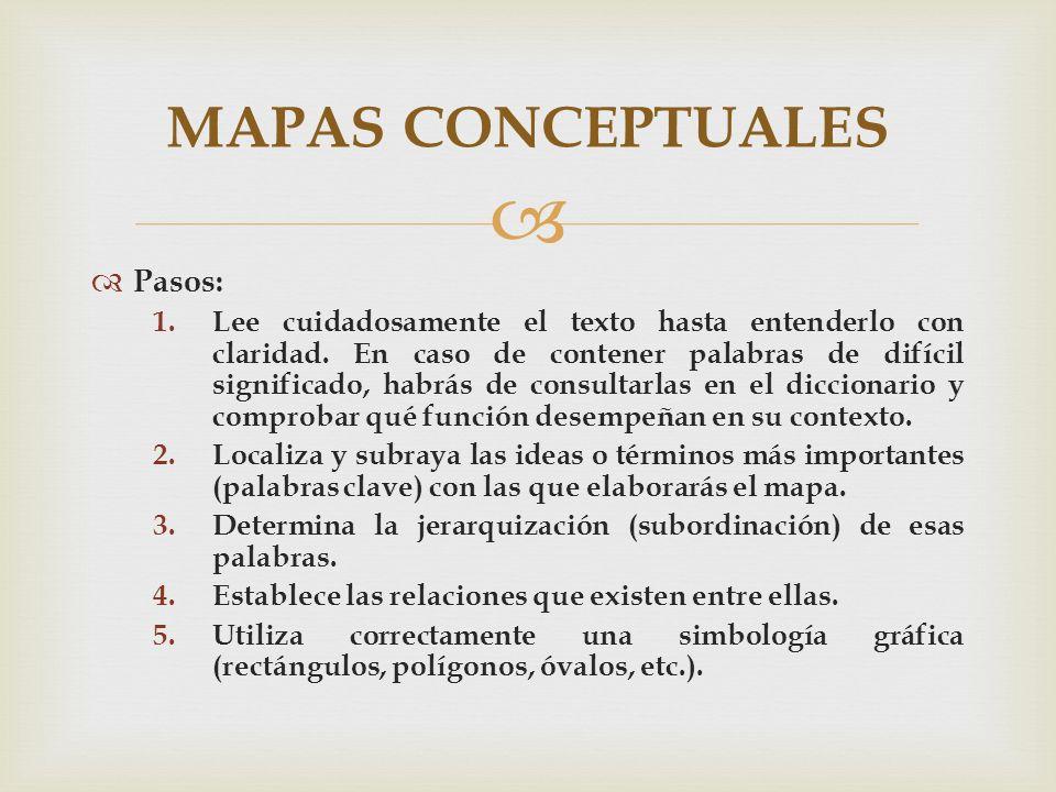 MAPAS CONCEPTUALES Pasos: