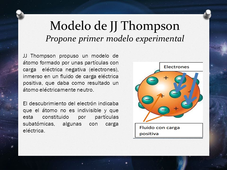 Modelo de JJ Thompson Propone primer modelo experimental
