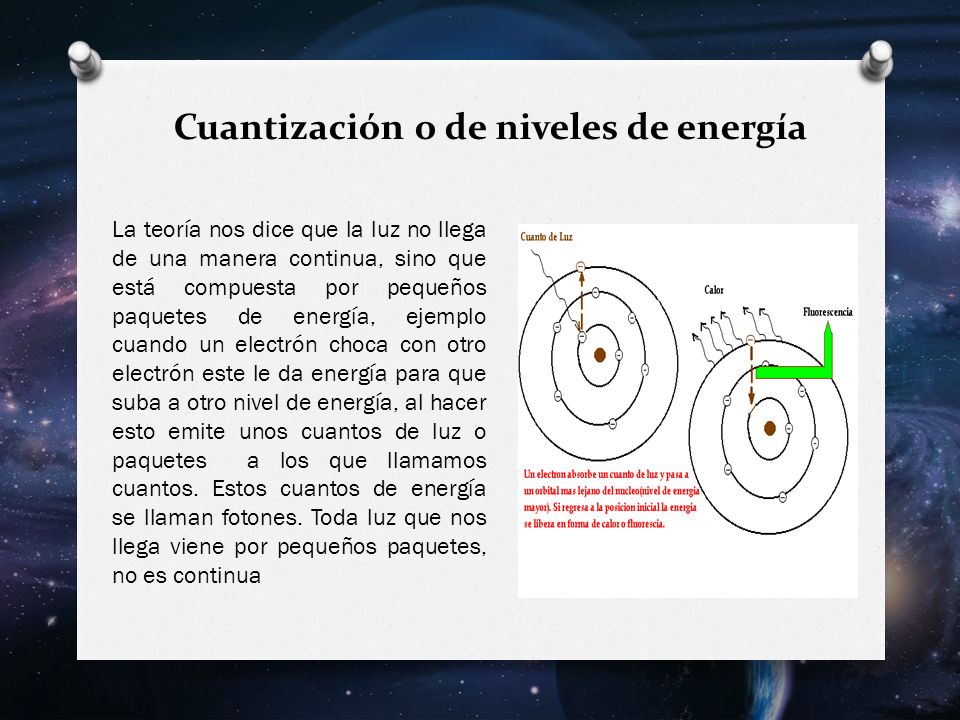 Cuantización o de niveles de energía