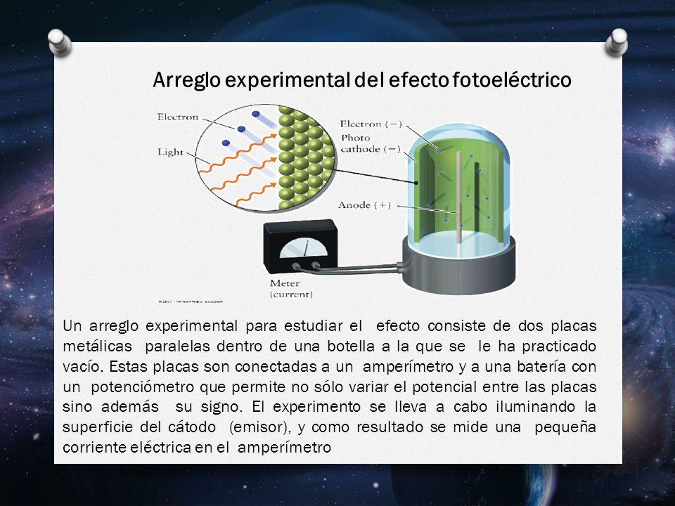 Arreglo experimental del efecto fotoeléctrico