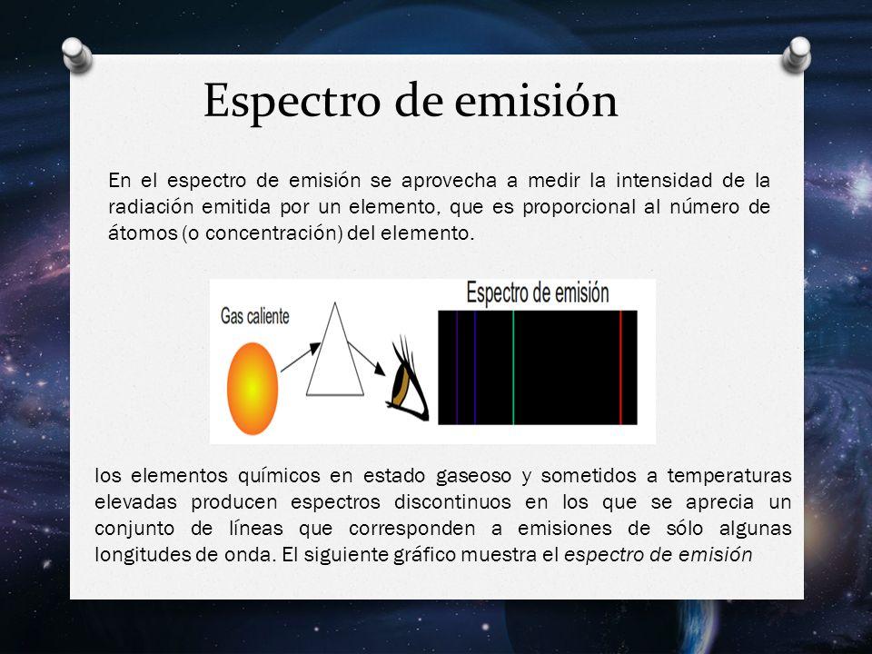 Espectro de emisión