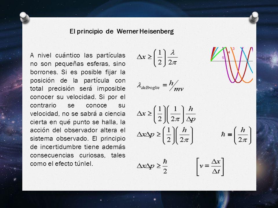 El principio de Werner Heisenberg