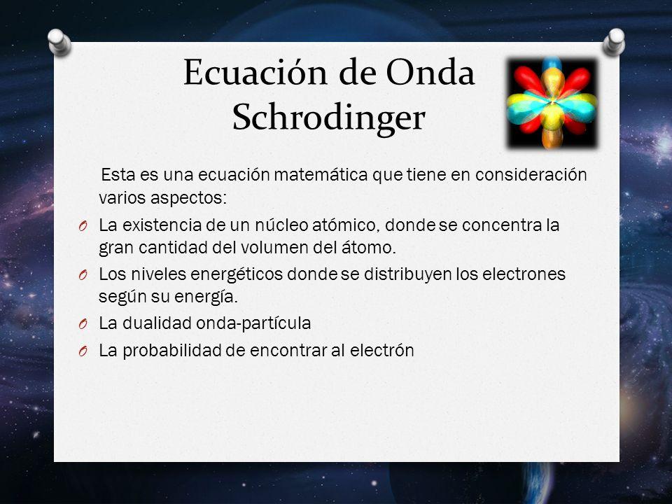 Ecuación de Onda Schrodinger