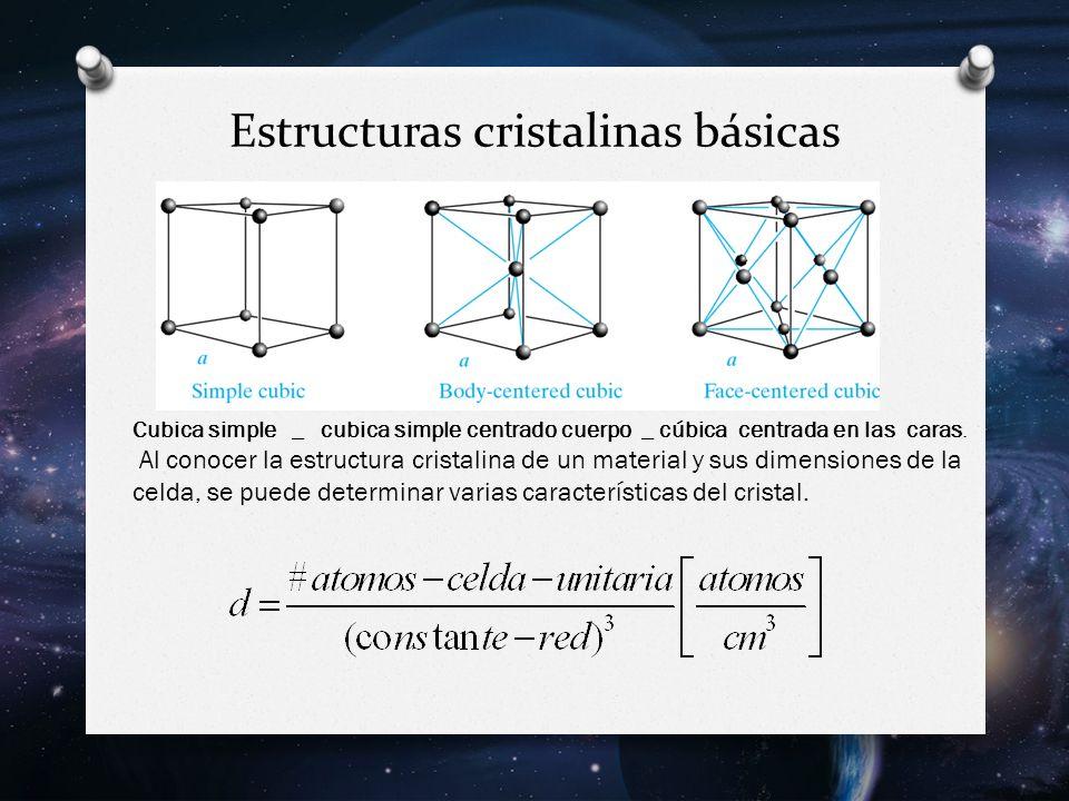 Estructuras cristalinas básicas