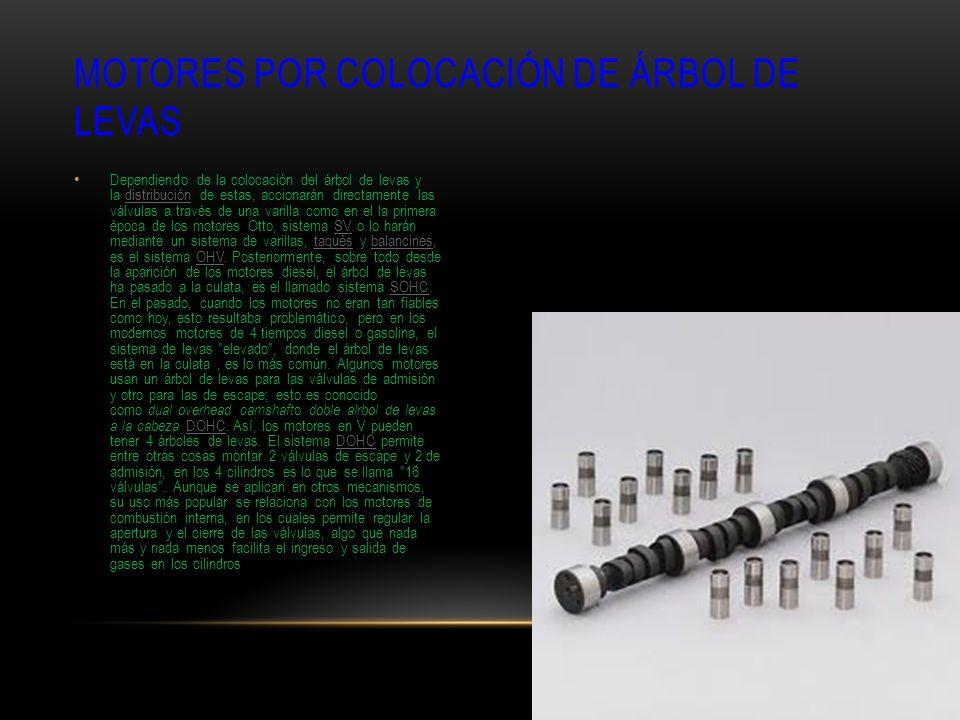 Motores por colocación de árbol de levas