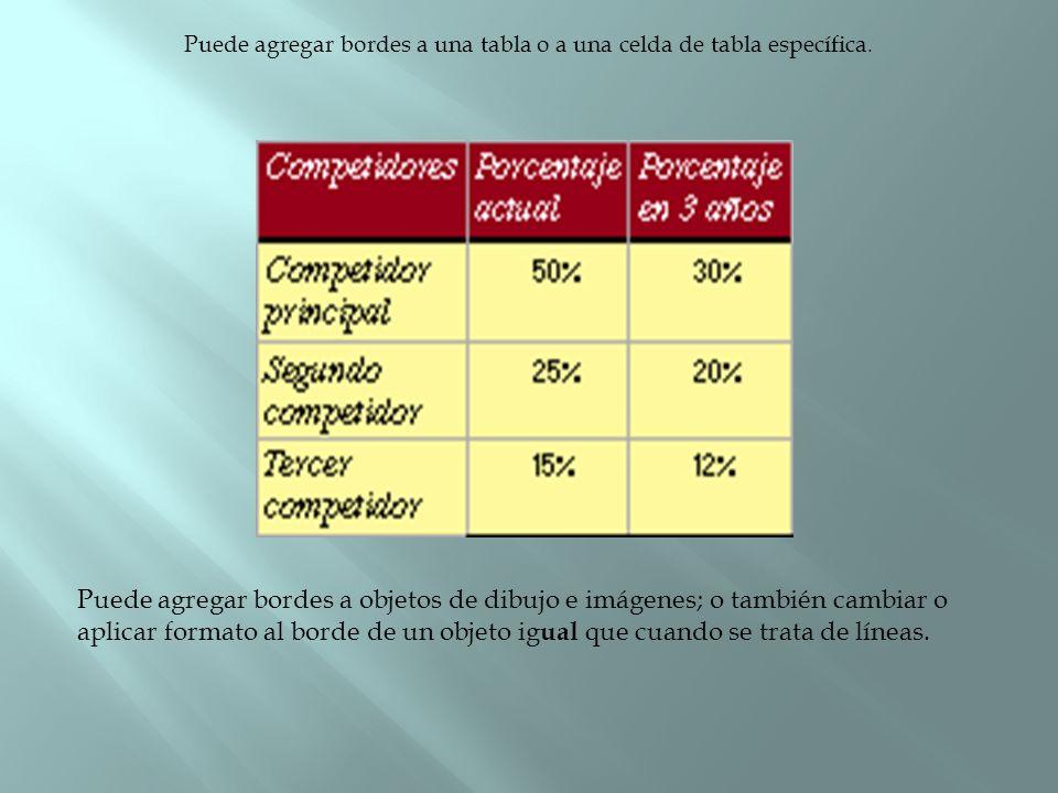 Puede agregar bordes a una tabla o a una celda de tabla específica.