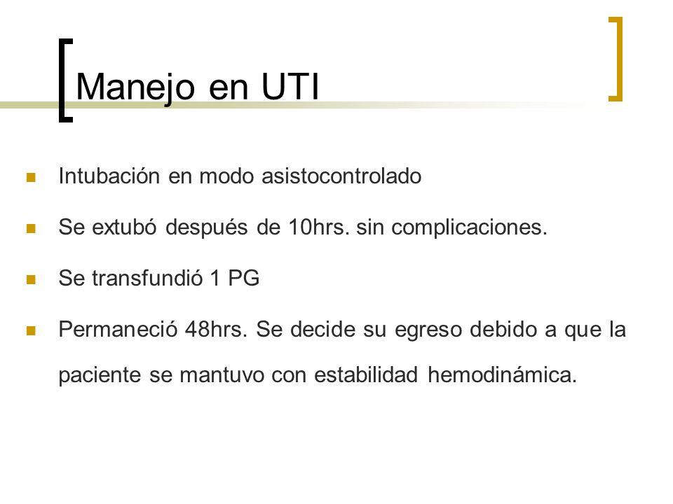 Manejo en UTI Intubación en modo asistocontrolado