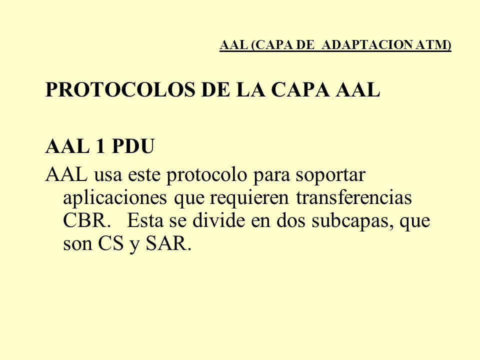 AAL (CAPA DE ADAPTACION ATM)