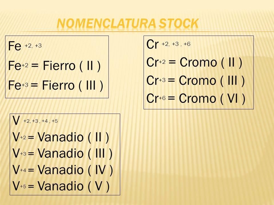 Nomenclatura Stock Fe +2, +3 Fe+2 = Fierro ( II ) Fe+3 = Fierro ( III ) Cr +2, +3 , +6. Cr+2 = Cromo ( II )