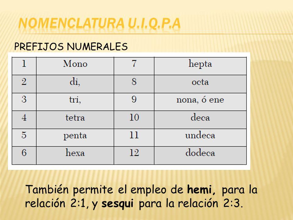 NOMENCLATURA U.I.Q.P.A PREFIJOS NUMERALES.