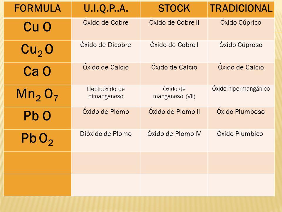 Cu O Cu2 O Ca O Mn2 O7 Pb O Pb O2 FORMULA U.I.Q.P..A. STOCK