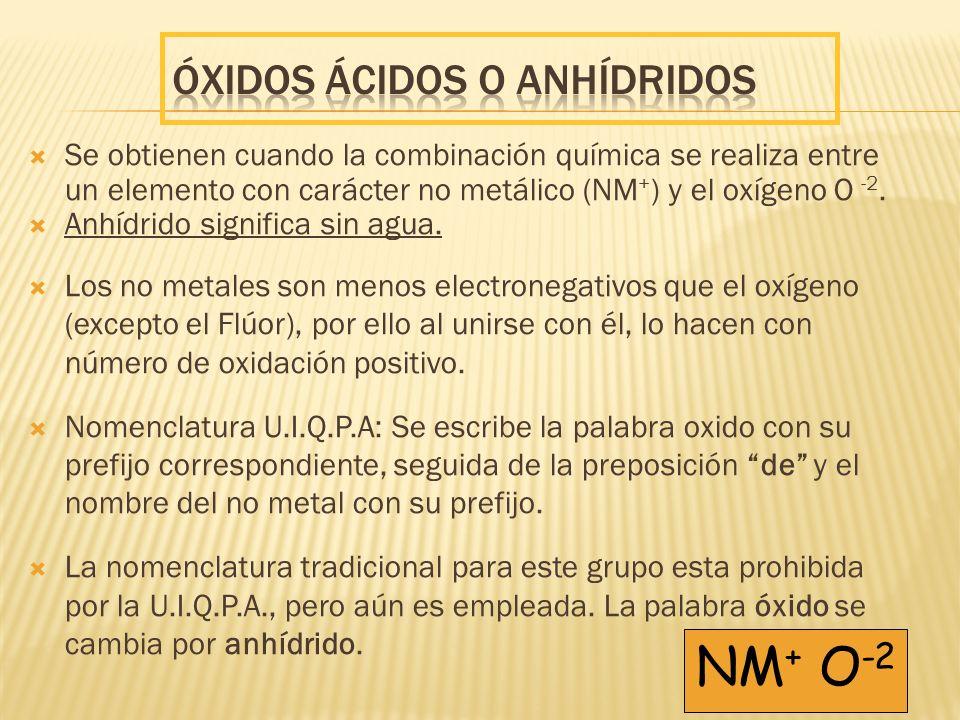 Óxidos ácidos o Anhídridos