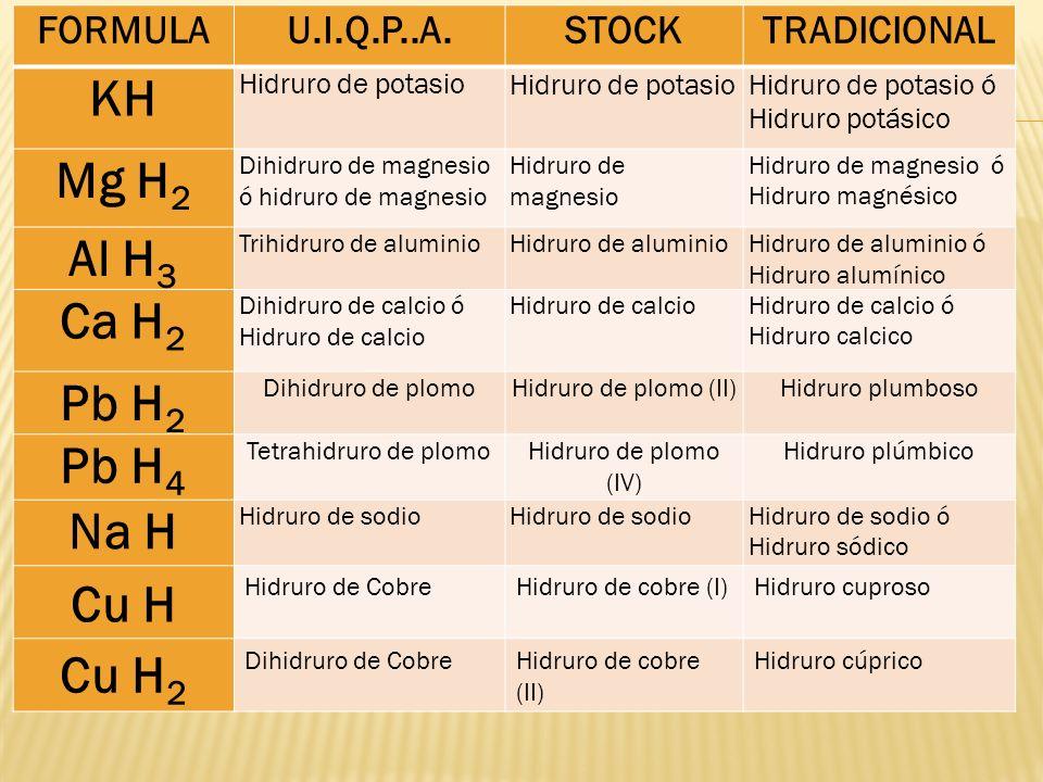 KH Mg H2 Al H3 Ca H2 Pb H2 Pb H4 Na H Cu H Cu H2 FORMULA U.I.Q.P..A.