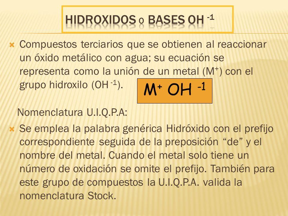 M+ OH -1 HidrOXIDOS o BASES OH -1