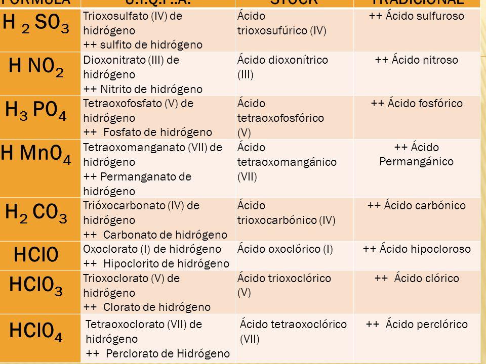 H 2 S03 H N02 H3 P04 H Mn04 H2 C03 HCl0 HCl03 HCl04 FORMULA