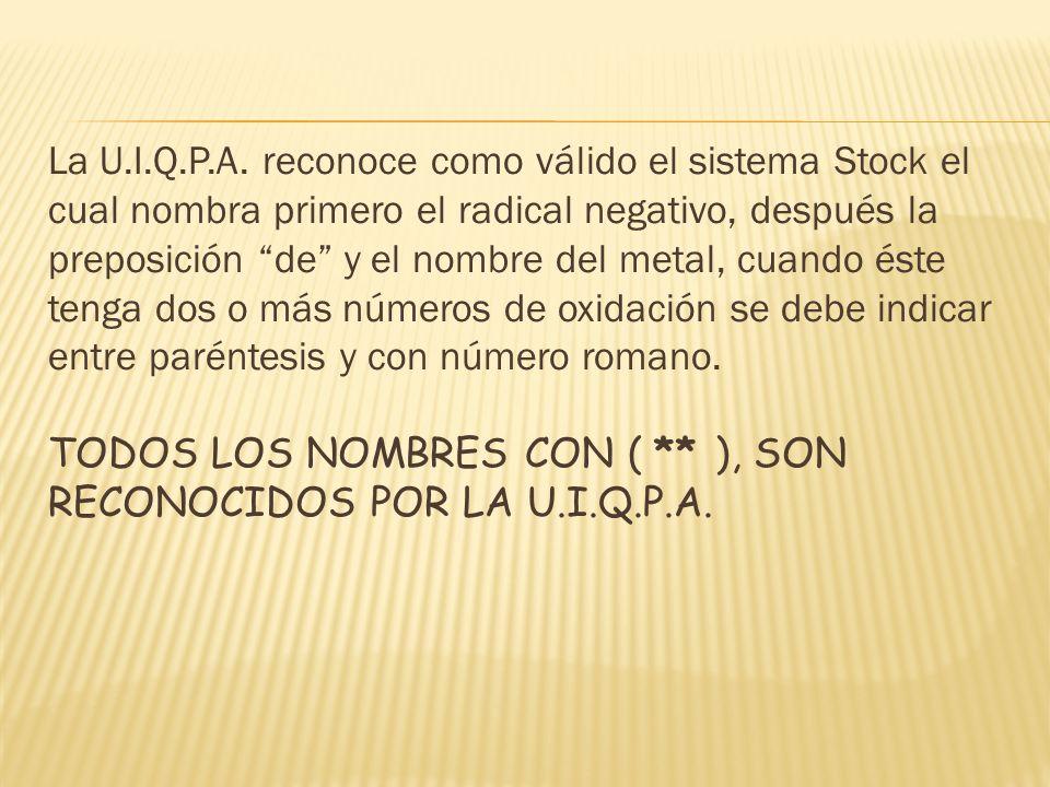 La U.I.Q.P.A. reconoce como válido el sistema Stock el cual nombra primero el radical negativo, después la preposición de y el nombre del metal, cuando éste tenga dos o más números de oxidación se debe indicar entre paréntesis y con número romano.