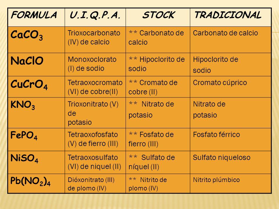 CaCO3 NaClO CuCrO4 FORMULA U.I.Q.P.A. STOCK TRADICIONAL KNO3 FePO4