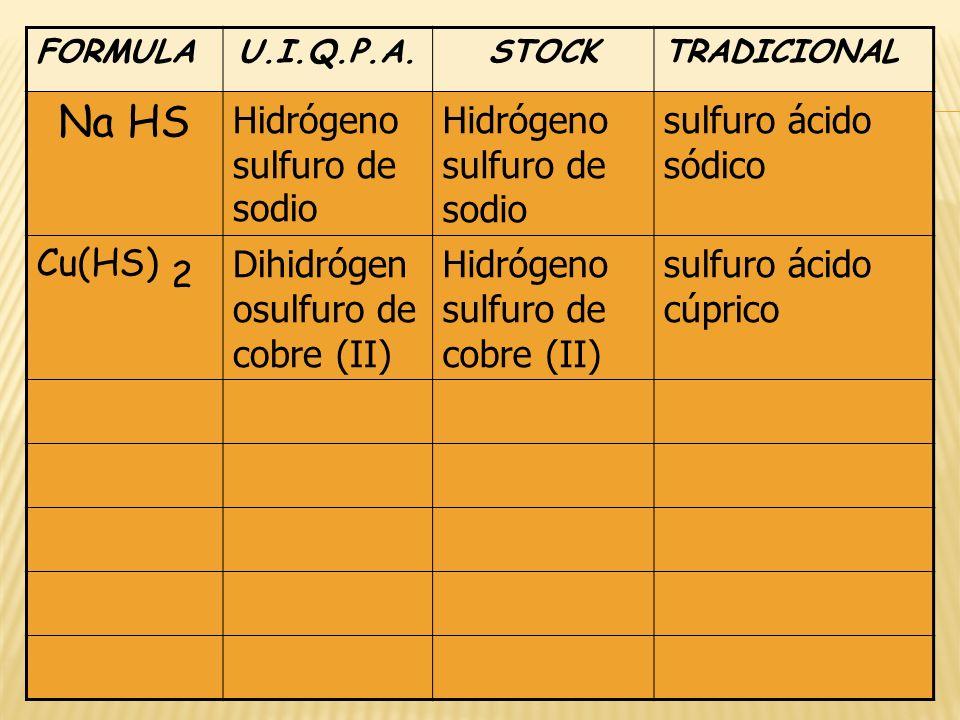 Na HS Hidrógeno sulfuro de sodio sulfuro ácido sódico Cu(HS) 2