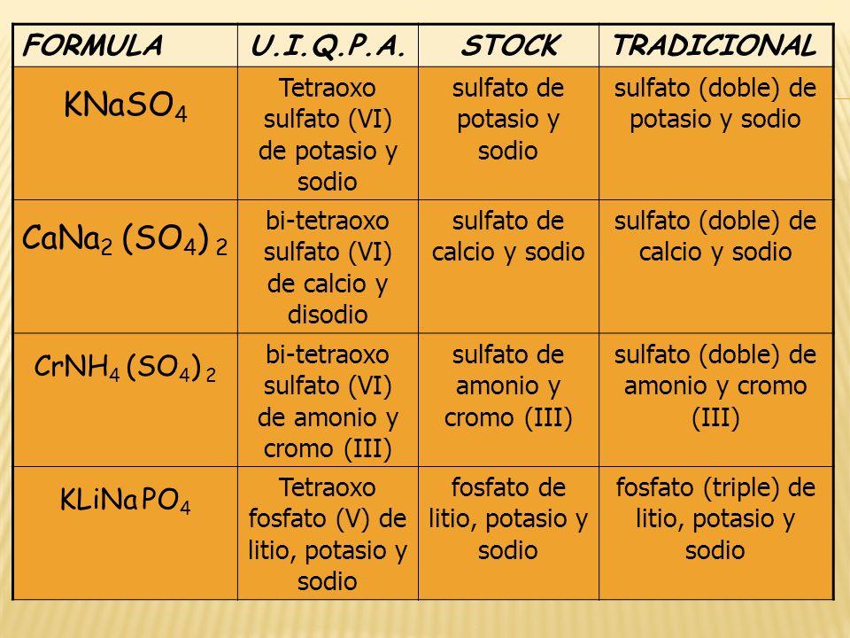 KNaSO4 CaNa2 (SO4) 2 FORMULA U.I.Q.P.A. STOCK TRADICIONAL