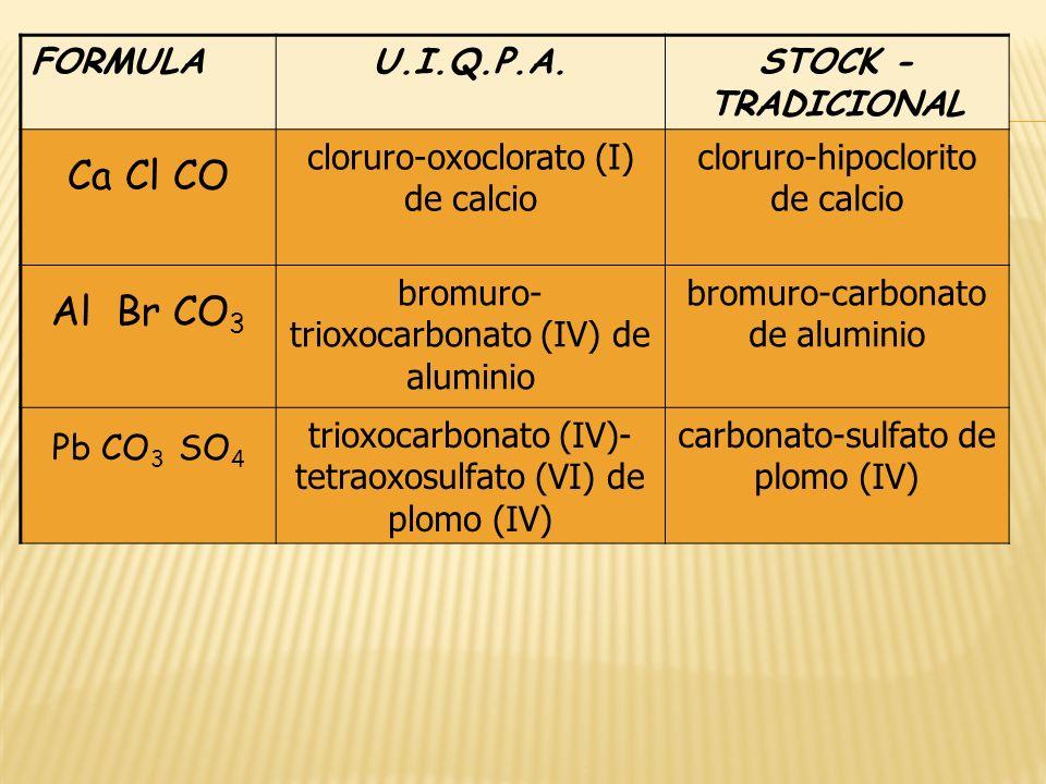 Ca Cl CO Al Br CO3 FORMULA U.I.Q.P.A. STOCK - TRADICIONAL