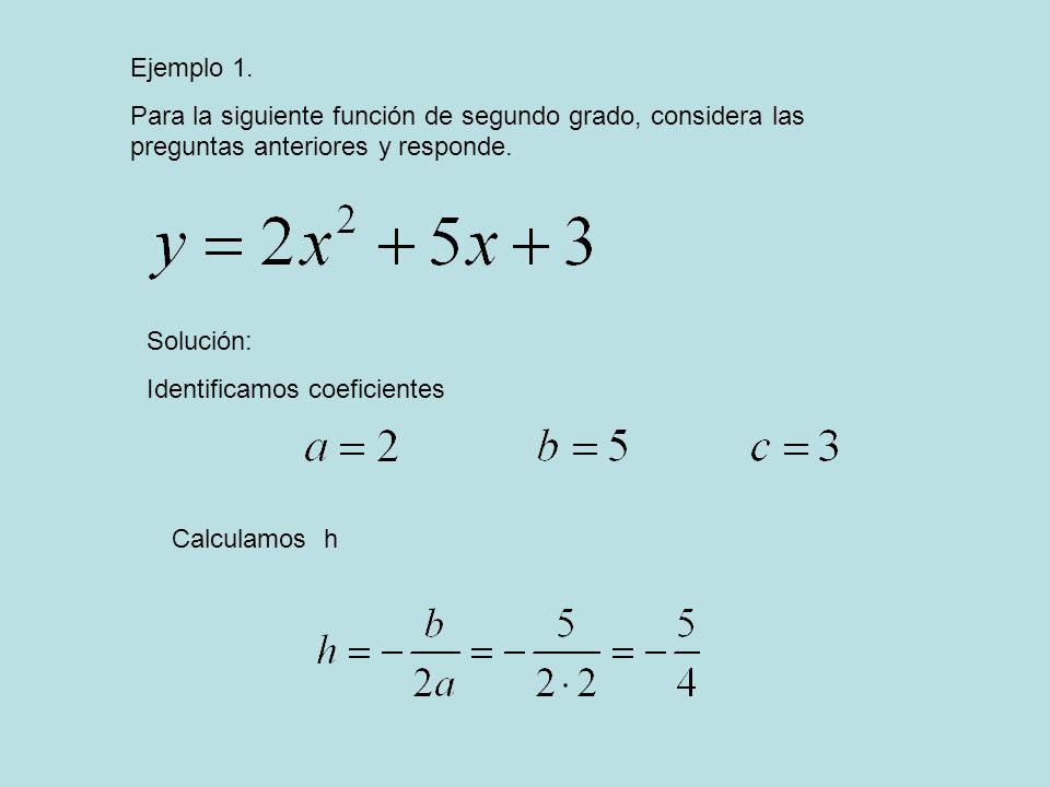 Ejemplo 1. Para la siguiente función de segundo grado, considera las preguntas anteriores y responde.