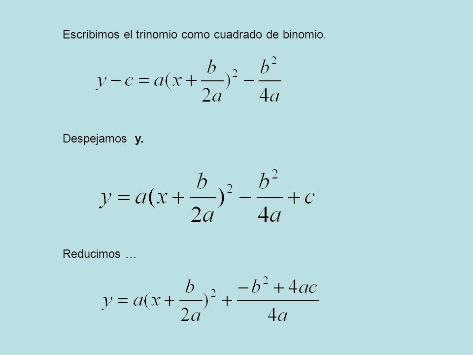 Escribimos el trinomio como cuadrado de binomio.