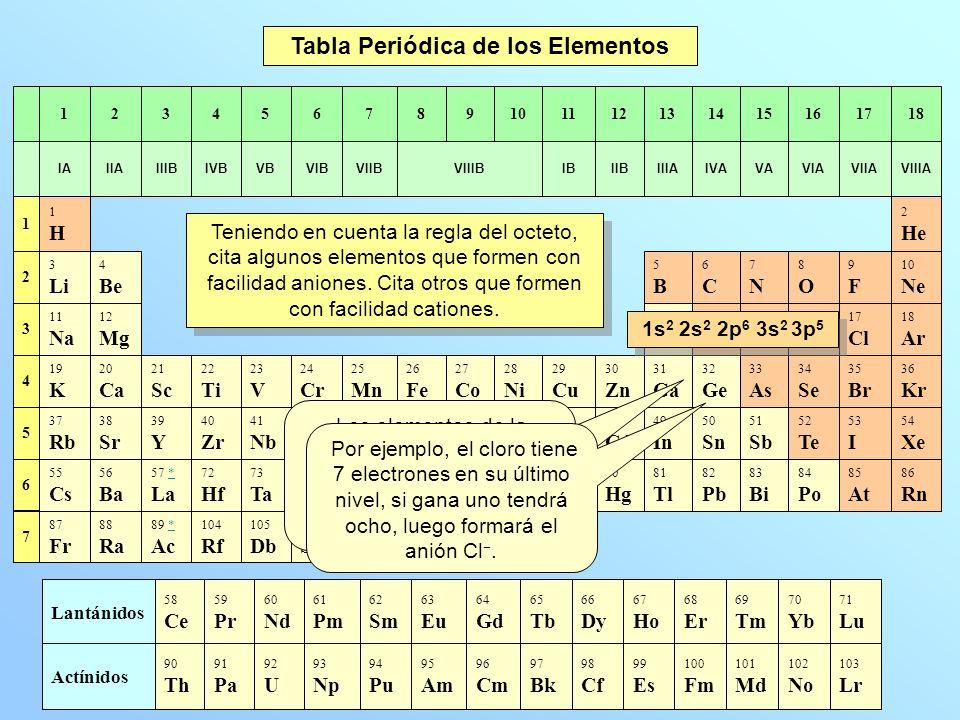 Qumica u2 unin entre tomos y propiedades de las sustancias 3 tabla peridica urtaz Choice Image