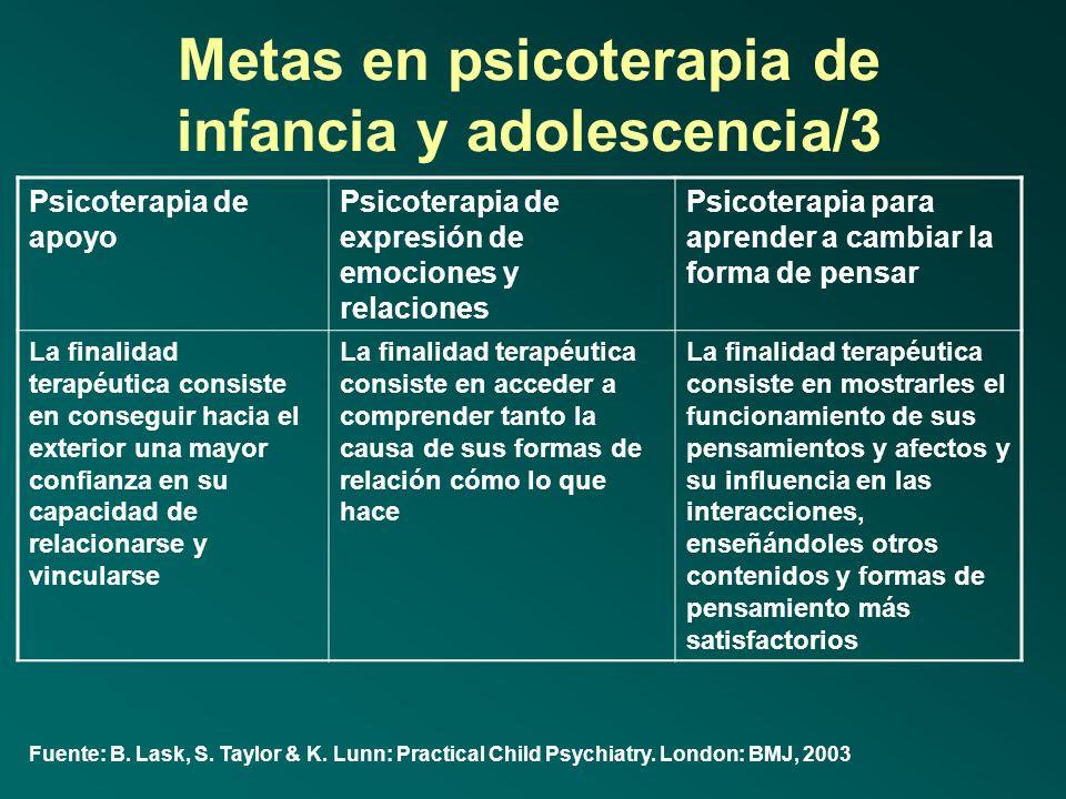 Metas en psicoterapia de infancia y adolescencia/3